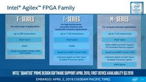 Intel Agilex FPGAs