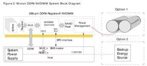 Crucial NVDIMM-N