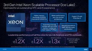 Intel SC20-Keynote