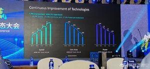 Samsung Foundry Roadmap mit 4LPP und 3GAP