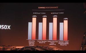 AMD-Live-Stream zu Zen 3