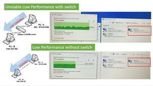 Test des Intel I225-V